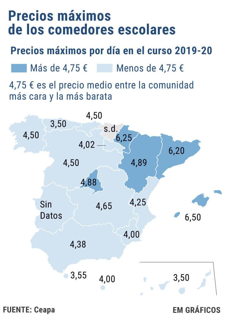 スペイン自治州ごとの給食費マップ