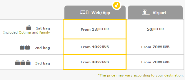 vueling checked baggage
