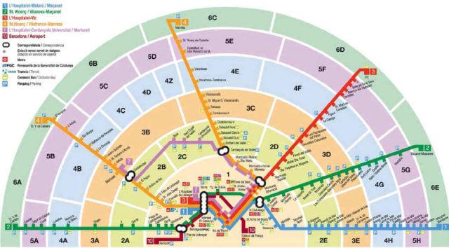 バルセロナの交通機関ゾーンマップ
